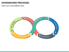 Overarching processes PPT slide 15