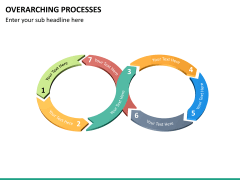 Overarching processes PPT slide 16