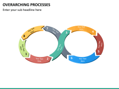 Overarching processes PPT slide 17