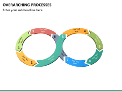 Overarching processes PPT slide 18