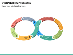 Overarching processes PPT slide 19