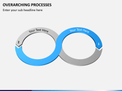 Overarching processes PPT slide 1