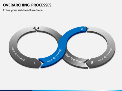 Overarching processes PPT slide 10