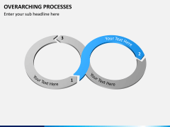 Overarching processes PPT slide 2