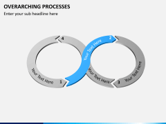 Overarching processes PPT slide 3