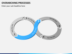 Overarching processes PPT slide 4