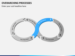 Overarching processes PPT slide 5