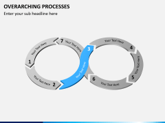 Overarching processes PPT slide 6