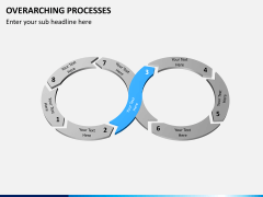 Overarching processes PPT slide 7