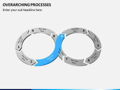 Overarching processes PPT slide 8