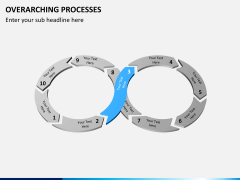 Overarching processes PPT slide 9