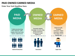 Paid owned earned PPT slide 13