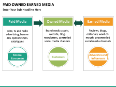 Paid owned earned PPT slide 22