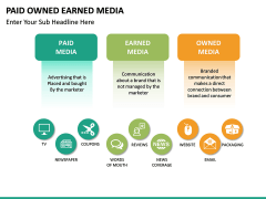 Paid owned earned PPT slide 14