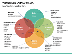 Paid owned earned PPT slide 20