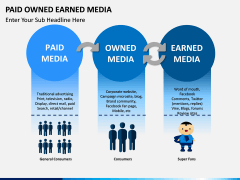 Paid owned earned PPT slide 1