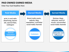 Paid owned earned PPT slide 10