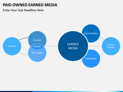 Paid owned earned PPT slide 11
