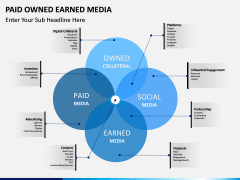 Paid owned earned PPT slide 5