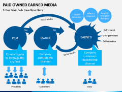 Paid owned earned PPT slide 7