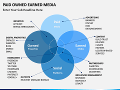 Paid owned earned PPT slide 8