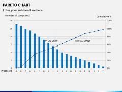 Pareto chart PPT slide 3