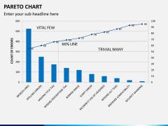 Pareto chart PPT slide 5