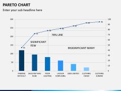 Pareto chart PPT slide 7