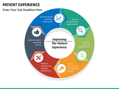 Patient Experience PPT slide 18
