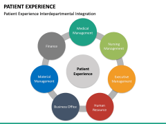 Patient Experience PPT slide 30