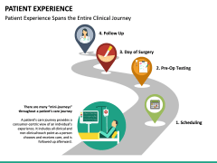 Patient Experience PPT slide 19