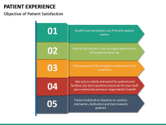 Patient Experience PPT slide 21