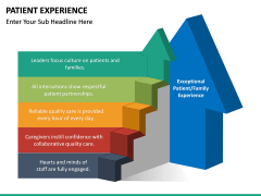 Patient Experience PPT slide 23