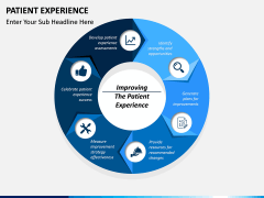 Patient Experience PPT slide 1