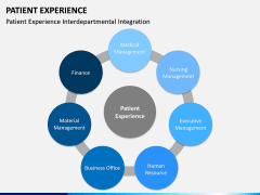 Patient Experience PPT slide 13