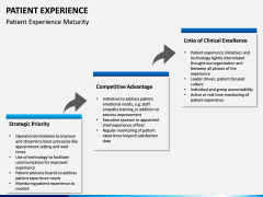 Patient Experience PPT slide 16