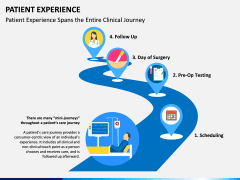Patient Experience PPT slide 2