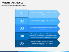 Patient Experience PPT slide 4