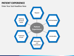 Patient Experience PPT slide 5