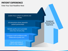 Patient Experience PPT slide 6