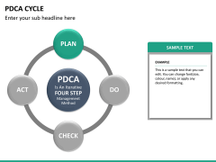 PDCA cycle PPT slide 27