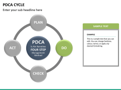 PDCA cycle PPT slide 28
