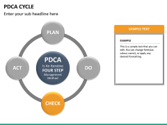 PDCA cycle PPT slide 29
