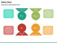 PDCA cycle PPT slide 18