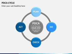PDCA cycle PPT slide 11