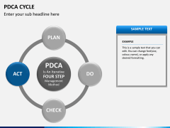 PDCA cycle PPT slide 15