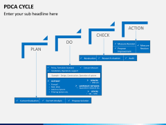 PDCA cycle PPT slide 4