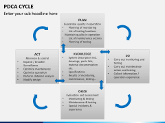 PDCA cycle PPT slide 9