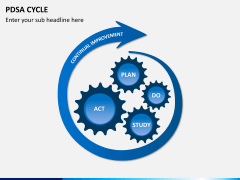 PDSA cycle PPT slide 2