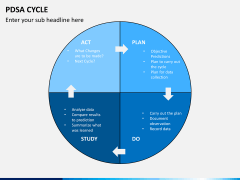 PDSA cycle PPT slide 4